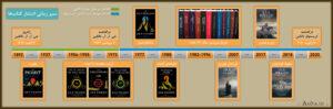 ترتیب زمانی انتشار کتابهای رشته افسانه جی. آر. آر. تالکین